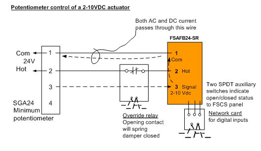 Modulating Control of Fire  Smoke Dampers in Smoke Control