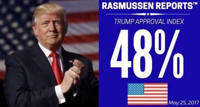 rasmussen-picjpg-55e8dc98476f5059