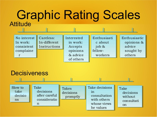 Personality Test and Methods for Evaluating Your SEO Team -