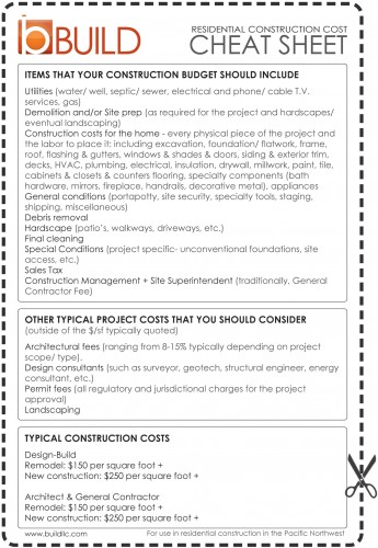 Residential Construction Cost Cheat-Sheet BUILD Blog