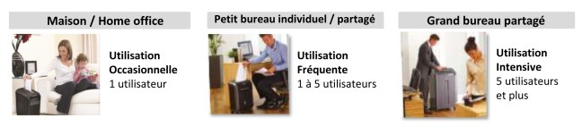 frequence-utilisation-destructeur-fellowes