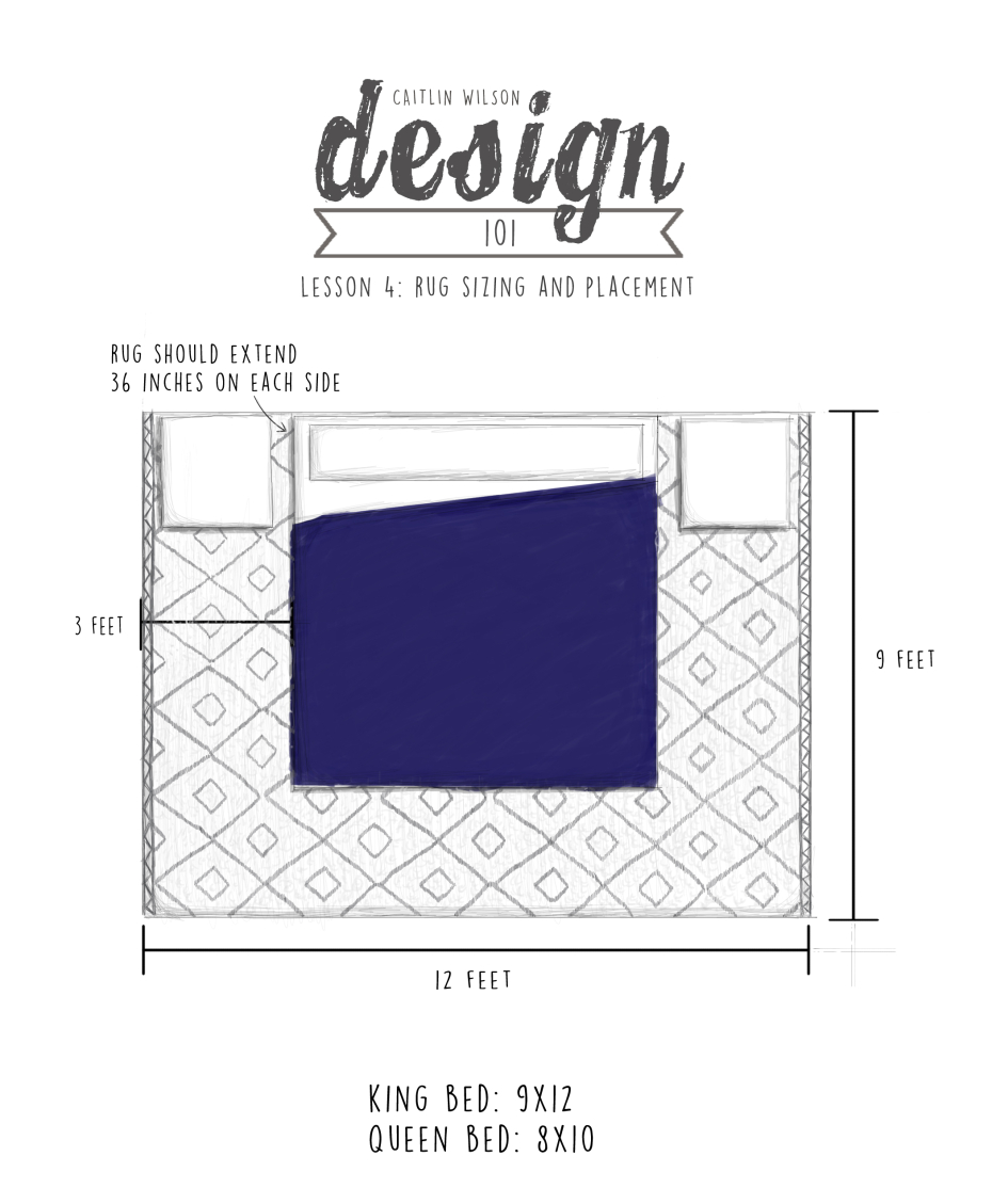 Rug Sizing Rug Size Guide Caitlin Wilson
