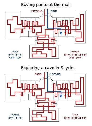 funny-girls-mall-guys-playing-Skyrim