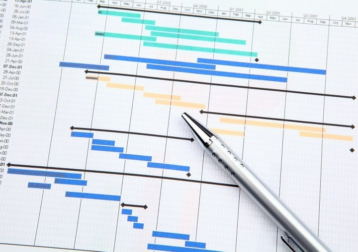 A Project Manager\u0027s Guide to Gantt Charts - Capterra Blog