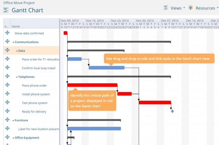 6 of the Best Gantt Chart Software - Capterra Blog