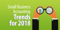 Small Business Accounting Trends for 2018