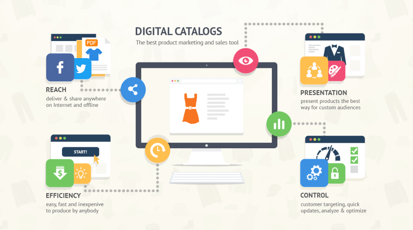 Digital-Catalog-Marketing-Sales-Tool