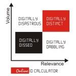 Personal Brand Measurement