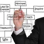 My Personal Branding Mentors