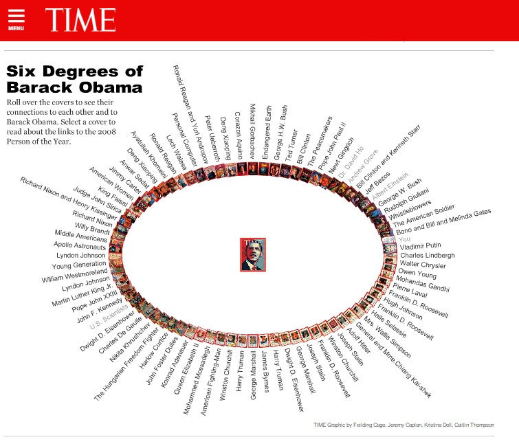 six-degree-obama-by-time