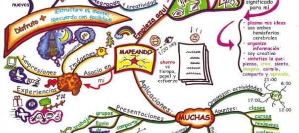 ejemplos-de-como-hacer-mapas-mentales