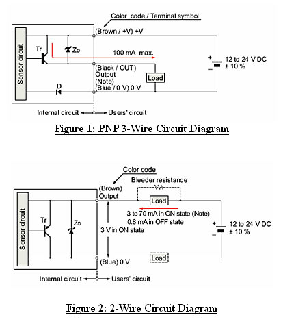 Two Wire Inductive Proximity Sensors The Universal Donor