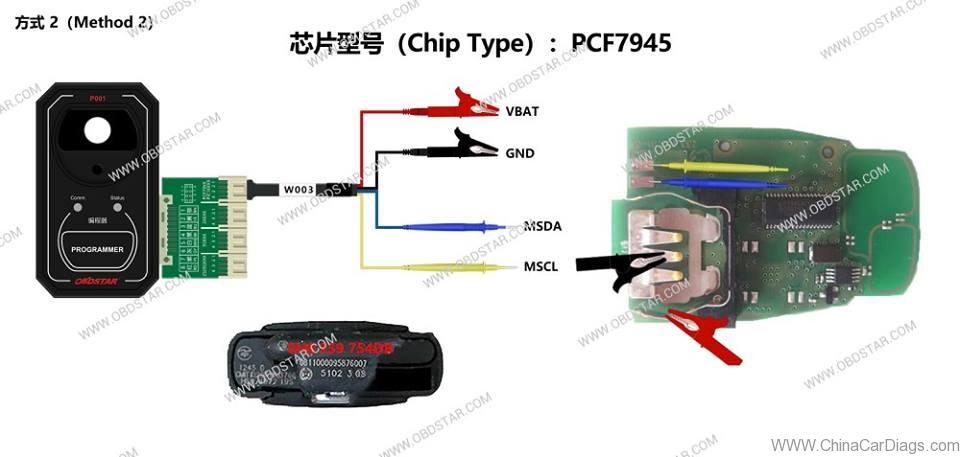 Diagram Ssm Wiring Diagram free electrical wiring diagram C7LLAJANANET