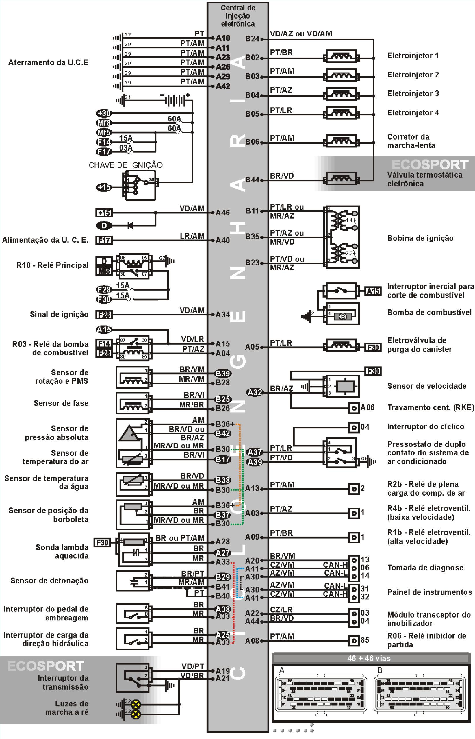 ford ecosport diesel wiring diagram