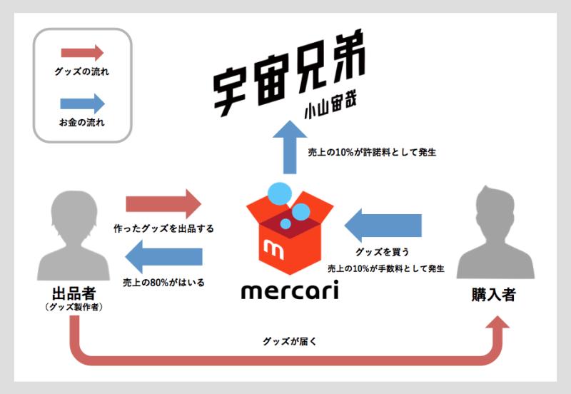 mercari_2