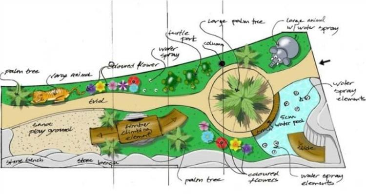 Plans for the MSC Seaside Kids Area