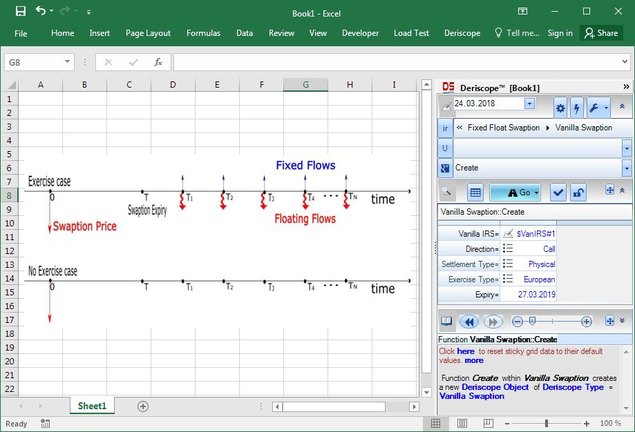 Swaption Pricing in Excel 14 Free QuantLib Models plus Implied