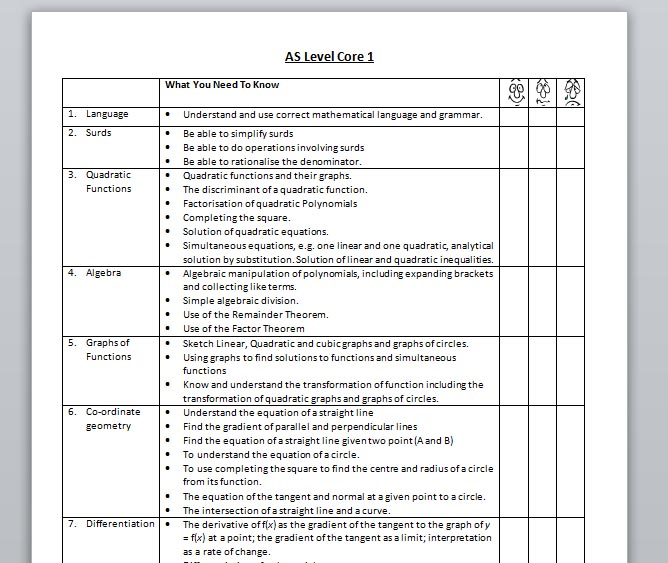 C1 aqa revision checklist for essays custom essay writing service uk
