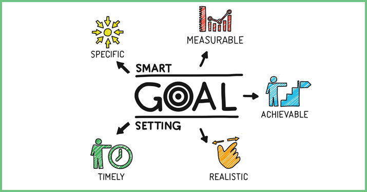 smart career goal examples