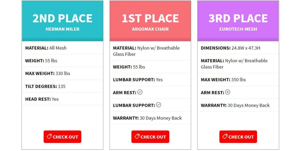 16 Awesome Comparison and Pricing Table Templates to Check Out Now - pricing table templates
