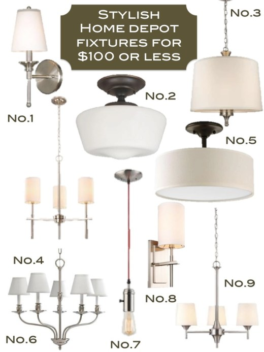 home depot $100 or less light fixtures