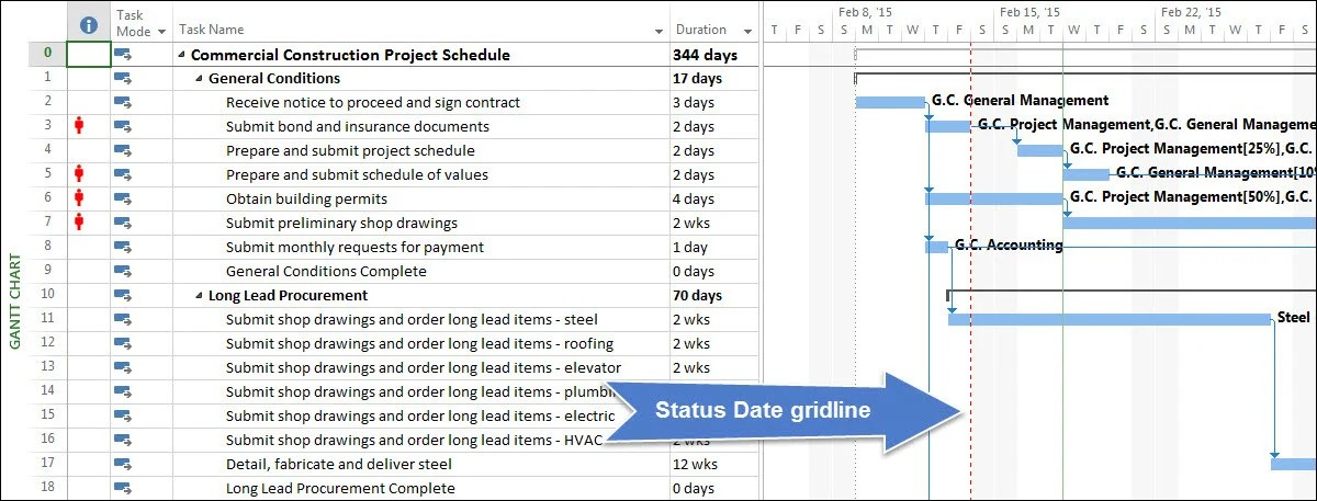 Microsoft Project Quick Tip Display a Status Date Gridline in the