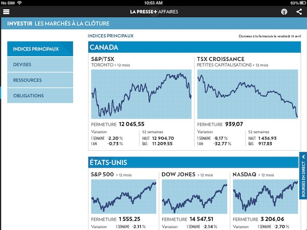 Stocks pages on La Presse+