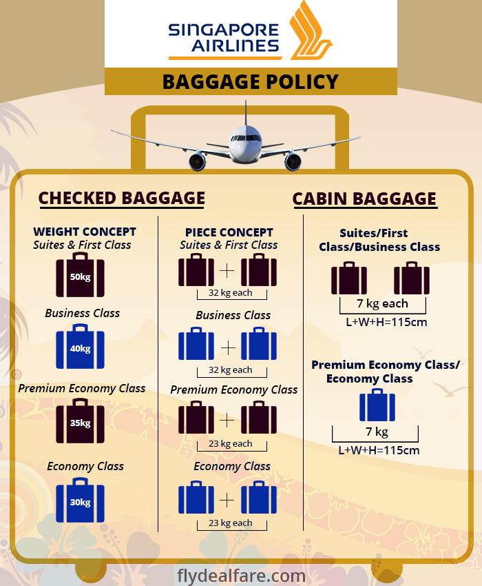 Infant Stroller Singapore Singapore Airlines All You Need To Know About The Baggage
