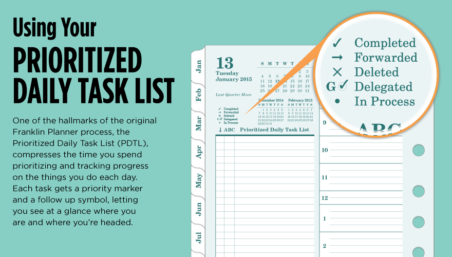 How to Use Your Prioritized Daily Task List \u2013 FranklinPlanner Talk