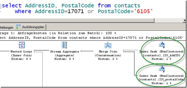 SQL Server : Index Leitfaden Teil 2 – Vergabe von Indizes