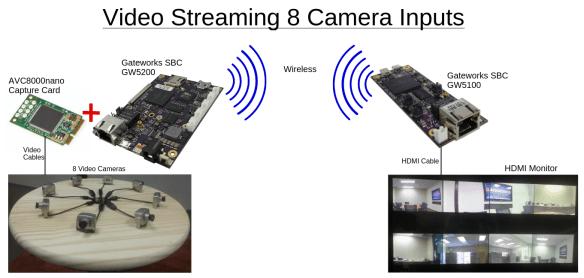 streamingdiagram3