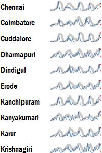 chart-sparkline-trend