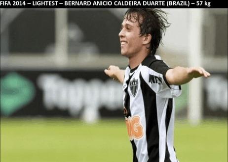 Bernard Anicio Caldeira Duarte