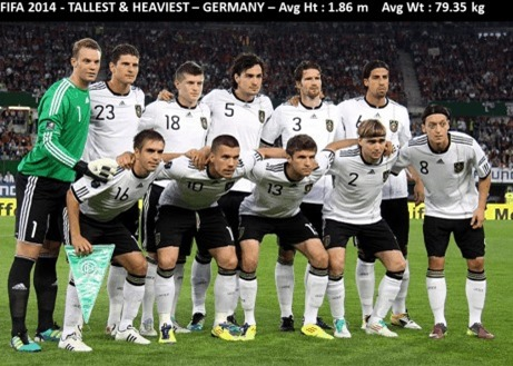 Germany team height