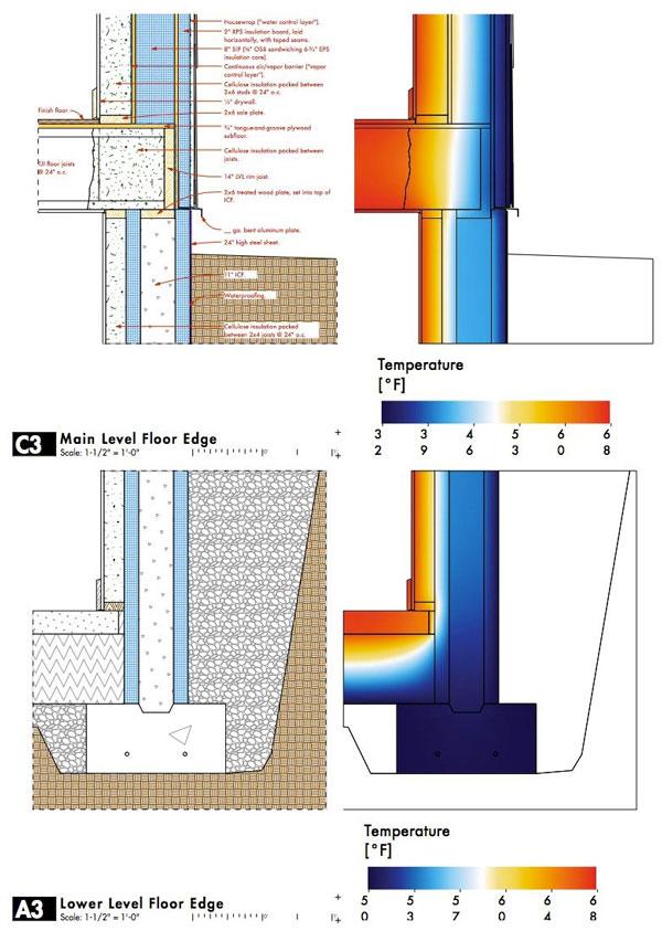 Energy Box is an earthquake-proof passive house built of cross - faire un plan de maison gratuit