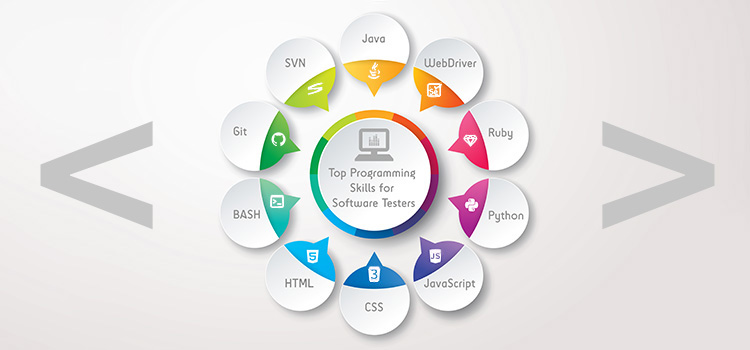 Top Programming Skills for Software Testers \u2013 Gurock Quality Hub - software skills