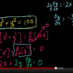 A sample video on Calculus from Khan Academy