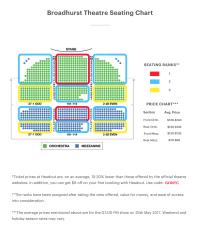 Broadhurst Theater Seating Chart   Anastasia Guide