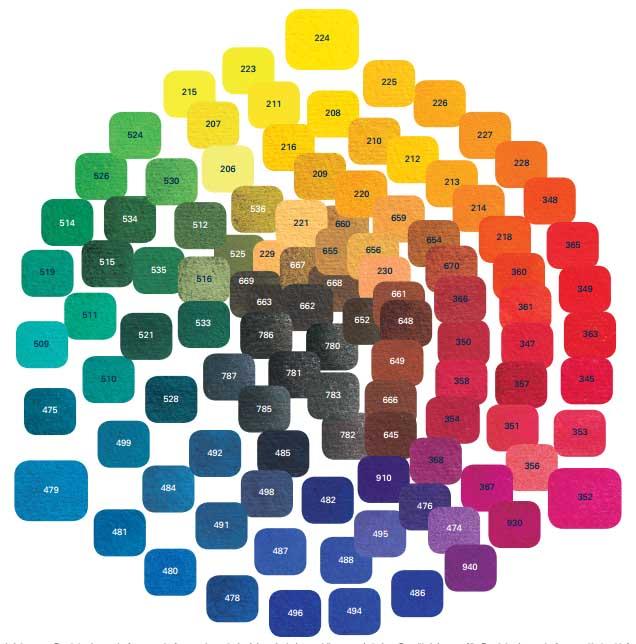 farbmetrische Zuordnungstafel für Schminke Aquarellfarbe