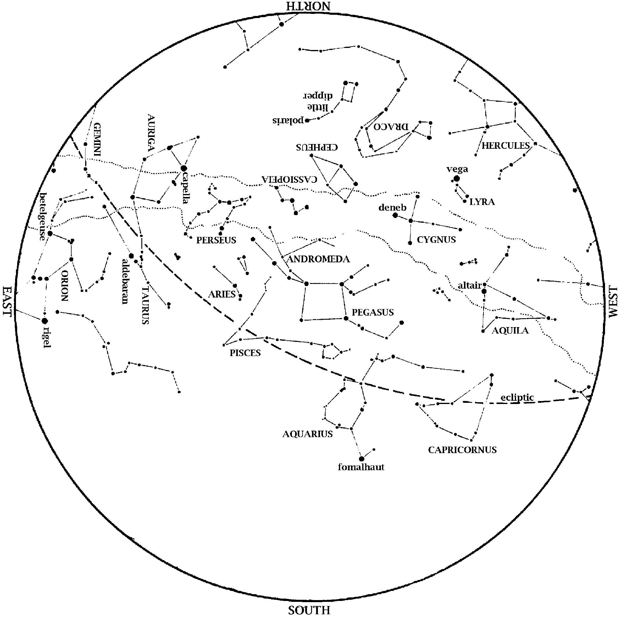month diagram astronomy