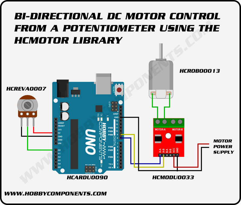 ac dc motor wiring auto electrical wiring diagram bldc motor wiring ac dc motor wiring