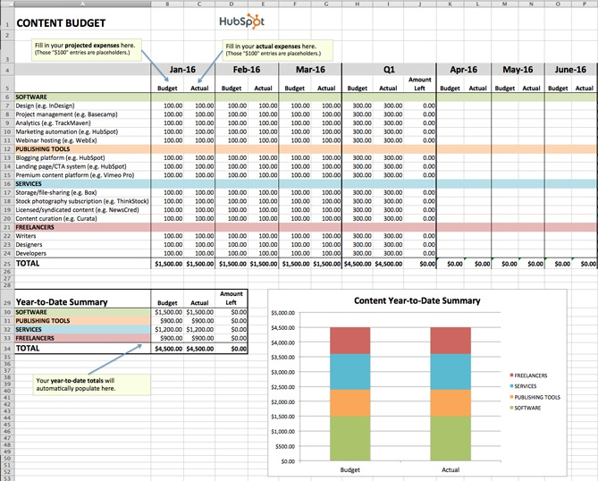 How to Manage Your Entire Marketing Budget Free Budget Tracker - marketing budget template