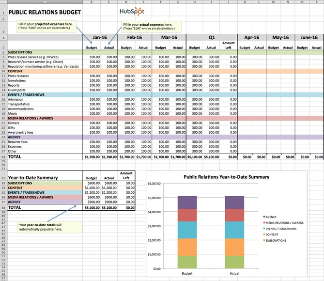 How to Manage Your Entire Marketing Budget Free Budget Planner - seo plan template