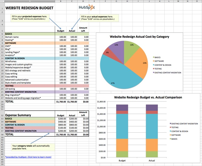 How to Manage Your Entire Marketing Budget Free Budget Tracker - online free budget tracker