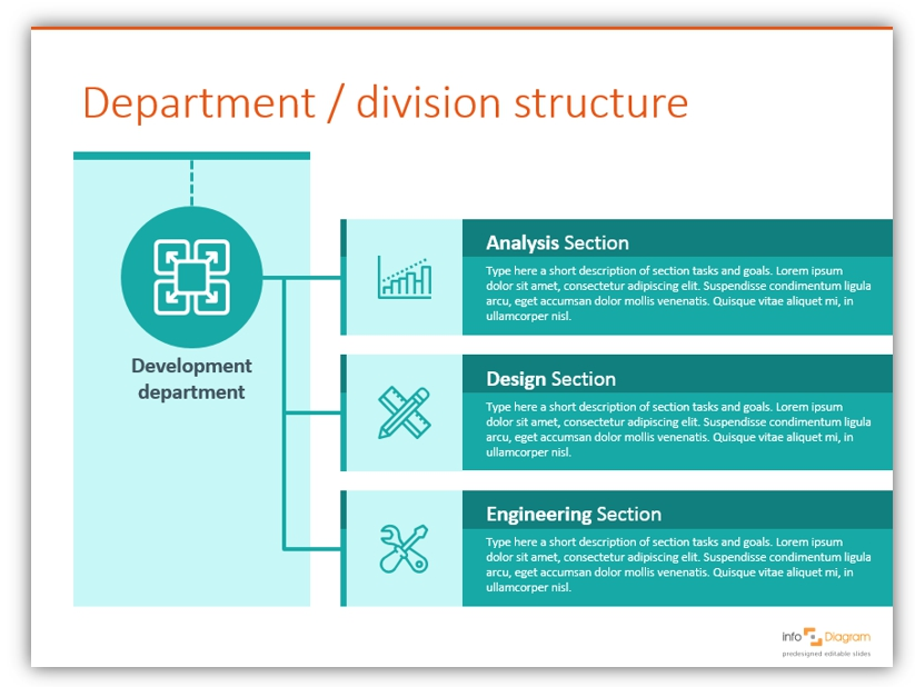 How to Make Modern Organizational Chart in PowerPoint - Blog