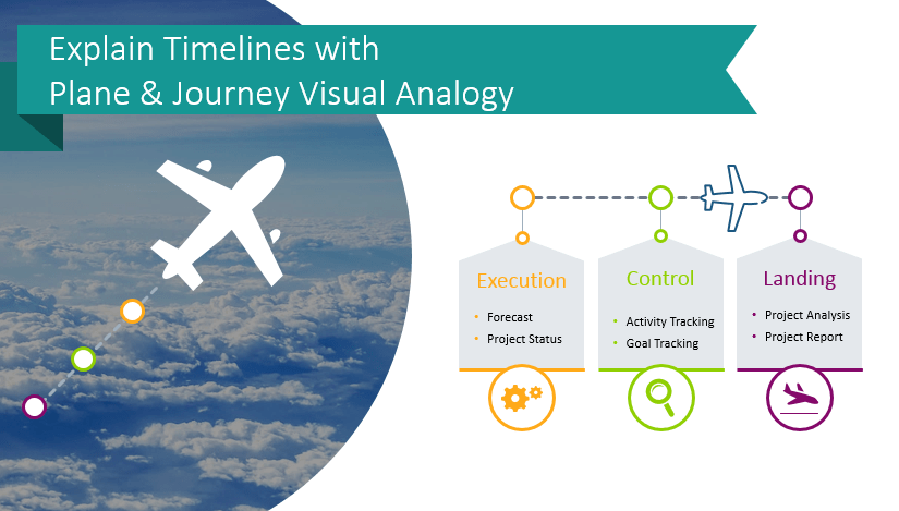 timeline examples powerpoint