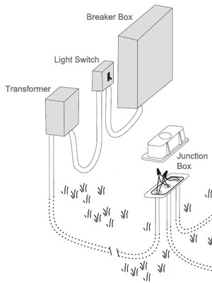 Pool Wiring Schematic Electronic Schematics collections