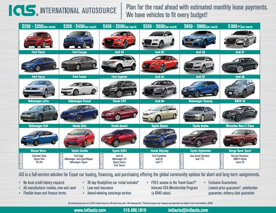 No Credit History Needed - Vehicle Deals for Expatriates and Foreign - compare leasing prices