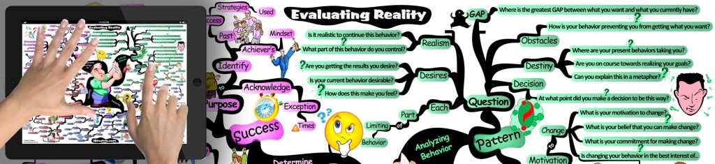 Life Coaching How to Evaluate Your Client\u0027s Reality - how do you determine or evaluate success