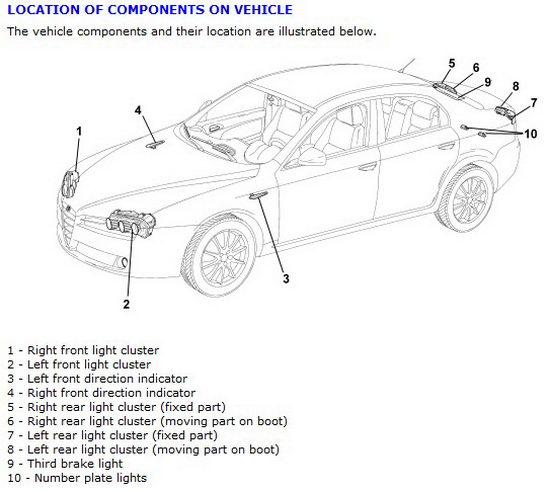 alfa romeo 159 repair manual download